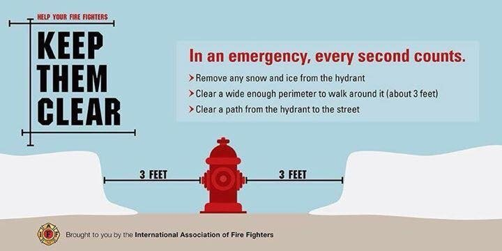 Image result for fire hydrant snow removal